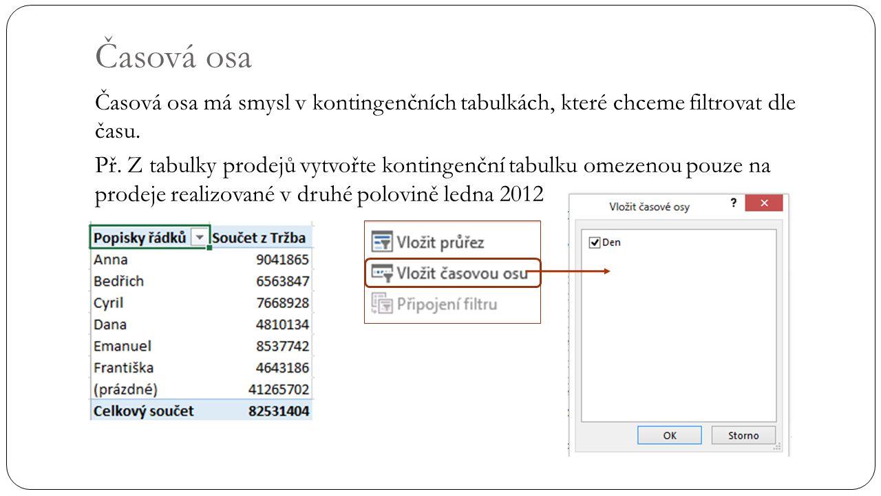 Časová osa Časová osa má smysl v kontingenčních tabulkách, které chceme filtrovat dle času.
