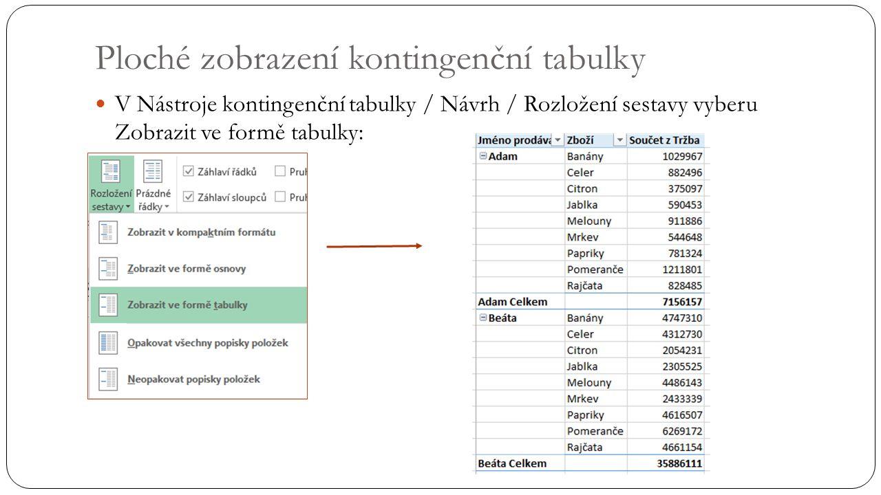 Ploché zobrazení kontingenční tabulky V Nástroje kontingenční tabulky / Návrh / Rozložení sestavy vyberu Zobrazit ve formě tabulky: