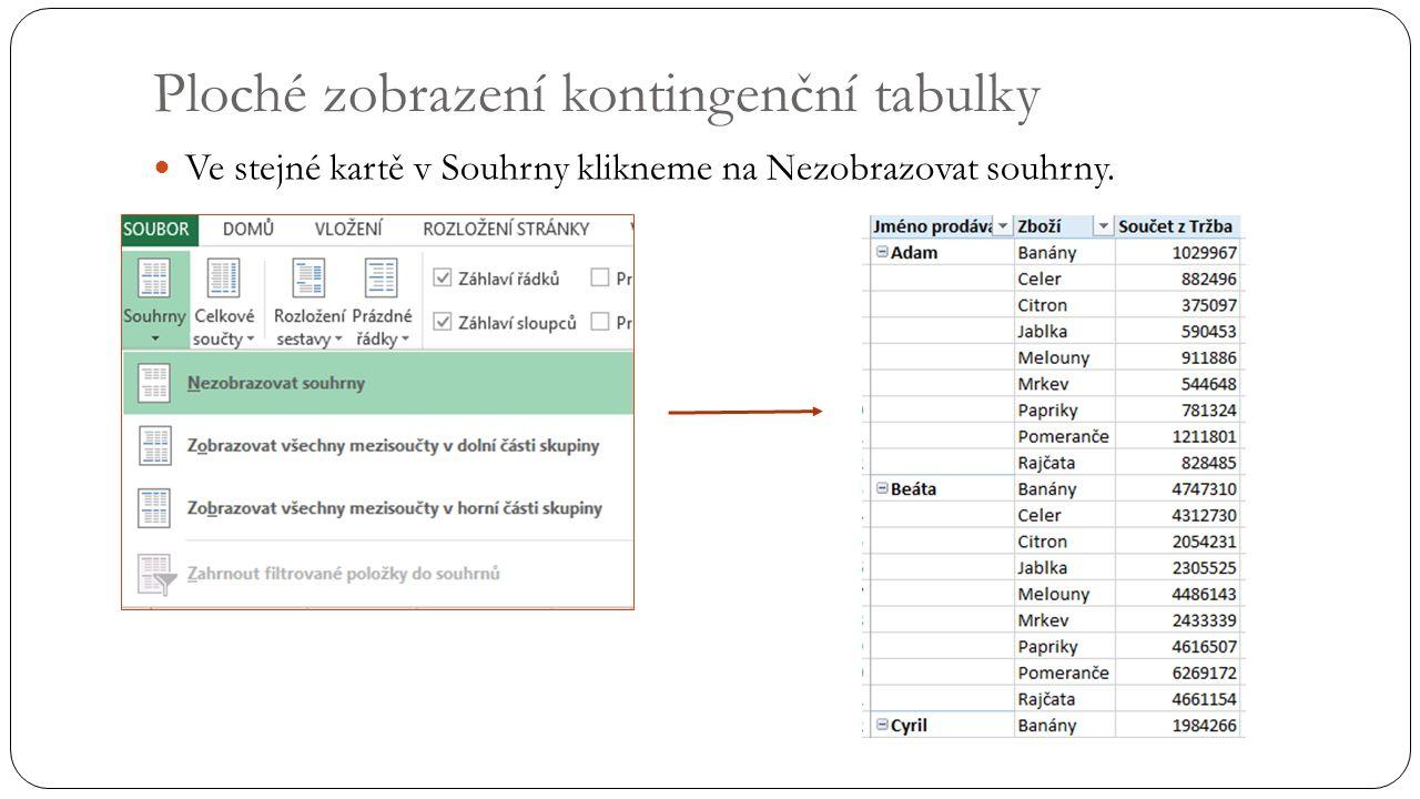Ploché zobrazení kontingenční tabulky Ve stejné kartě v Souhrny klikneme na Nezobrazovat souhrny.