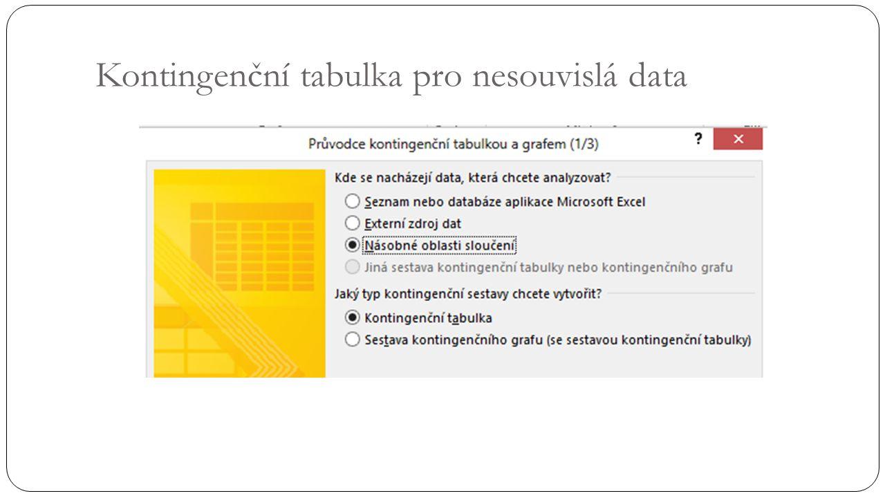 Kontingenční tabulka pro nesouvislá data
