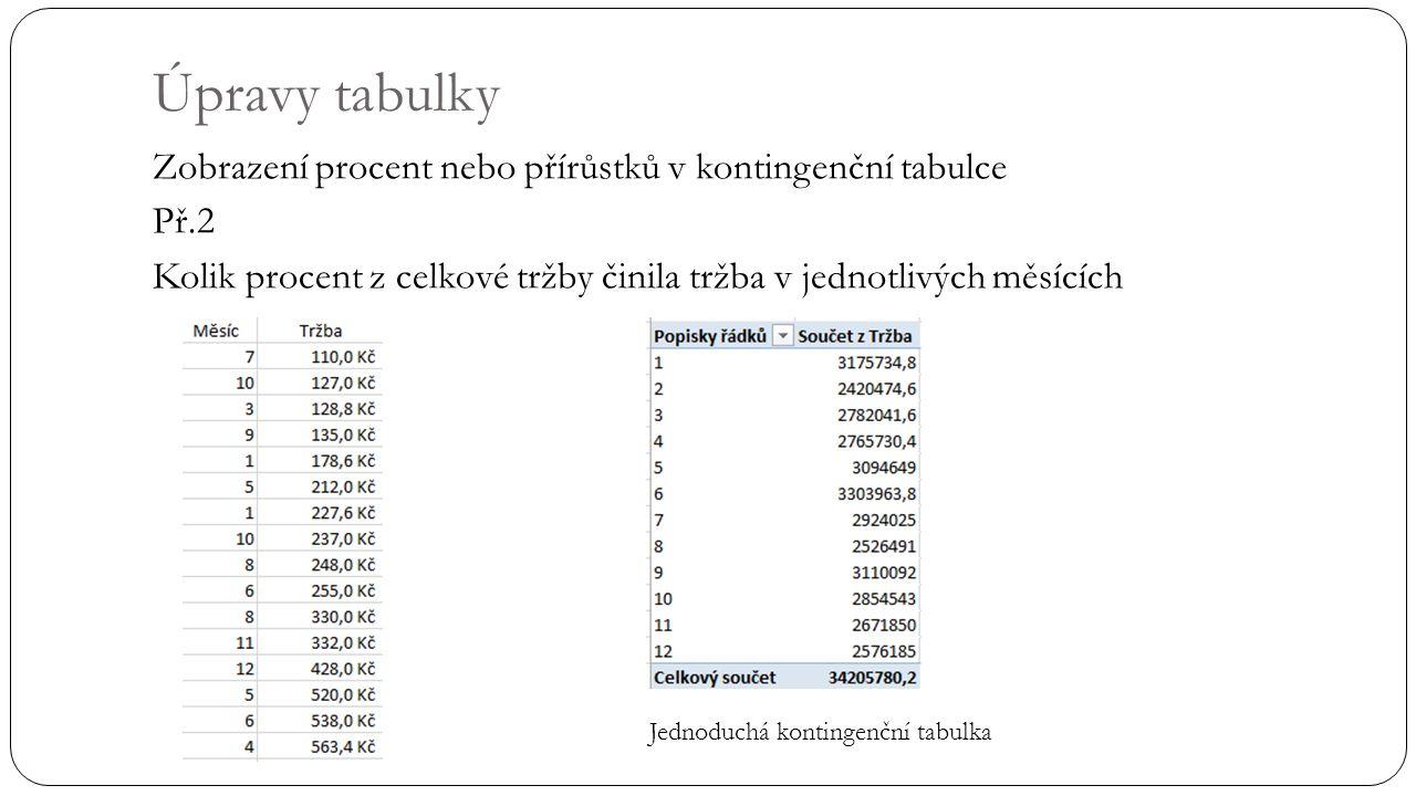 Úpravy tabulky Zobrazení procent nebo přírůstků v kontingenční tabulce Př.2 Kolik procent z celkové tržby činila tržba v jednotlivých měsících Jednoduchá kontingenční tabulka