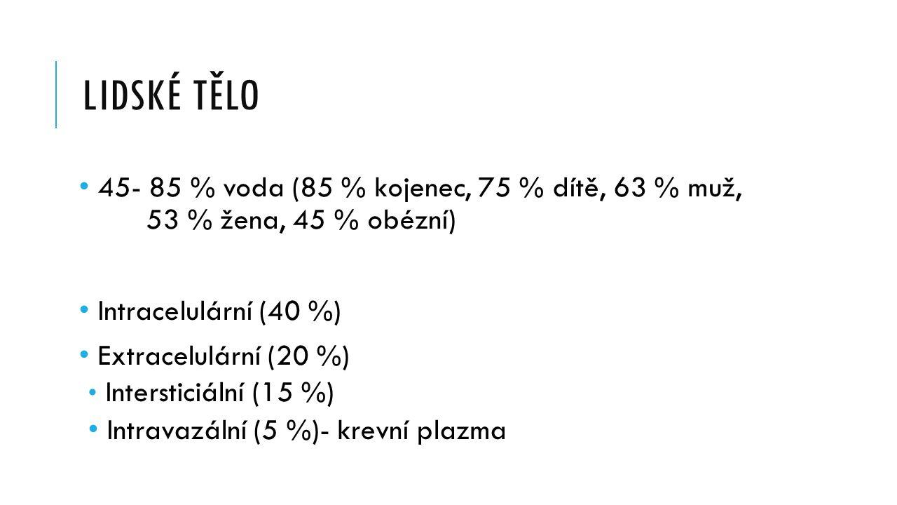 LIDSKÉ TĚLO 45- 85 % voda (85 % kojenec, 75 % dítě, 63 % muž, 53 % žena, 45 % obézní) Intracelulární (40 %) Extracelulární (20 %) Intersticiální (15 %