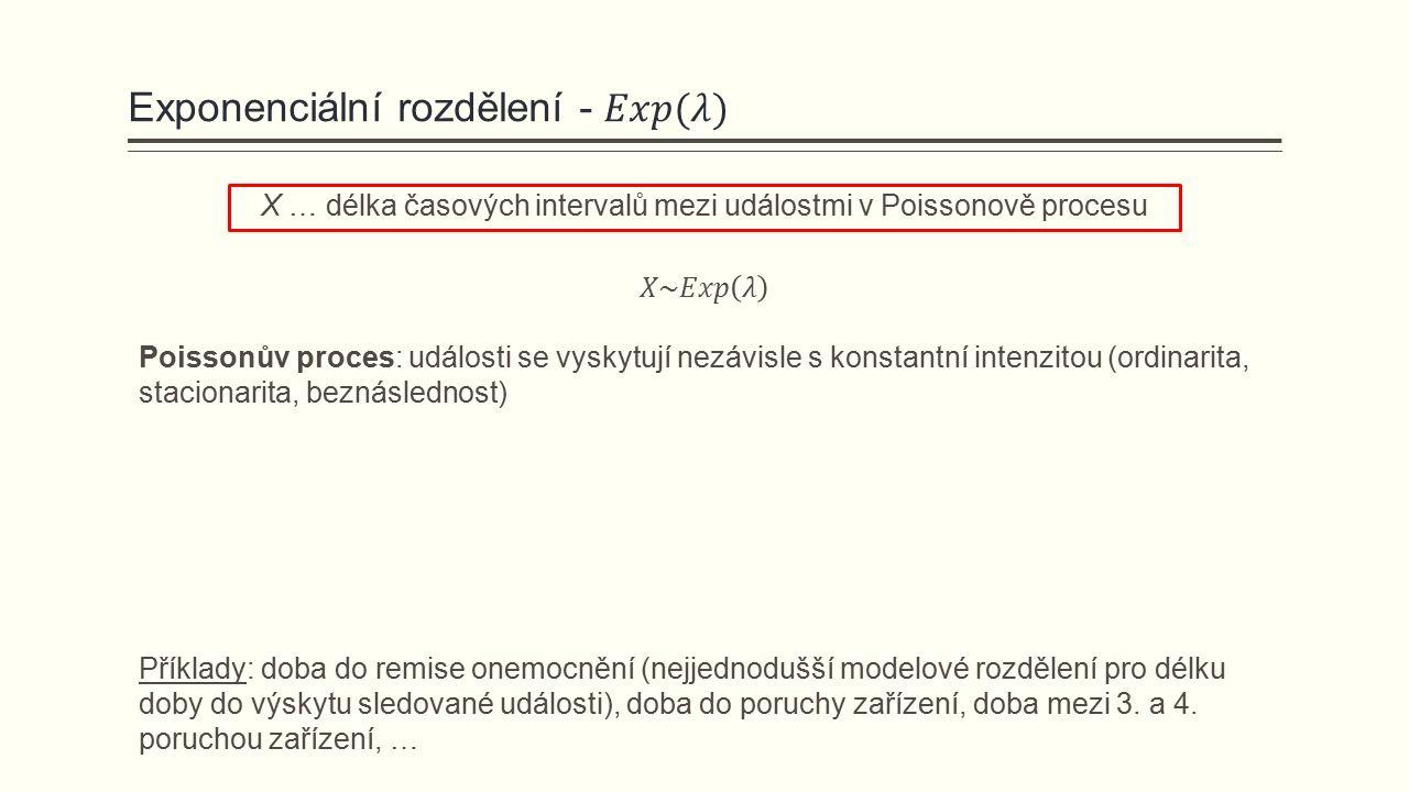 X … délka časových intervalů mezi událostmi v Poissonově procesu Příklady: doba do remise onemocnění (nejjednodušší modelové rozdělení pro délku doby do výskytu sledované události), doba do poruchy zařízení, doba mezi 3.