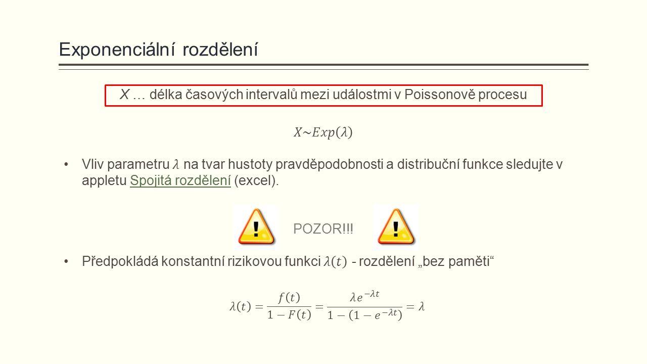 Exponenciální rozdělení X … délka časových intervalů mezi událostmi v Poissonově procesu