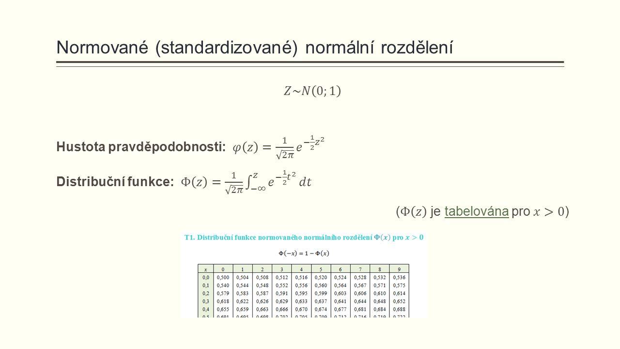 Normované (standardizované) normální rozdělení