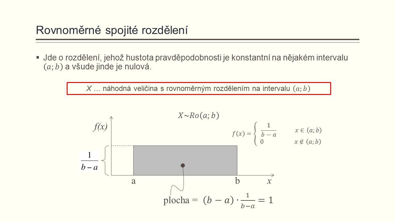 f(x) x ba