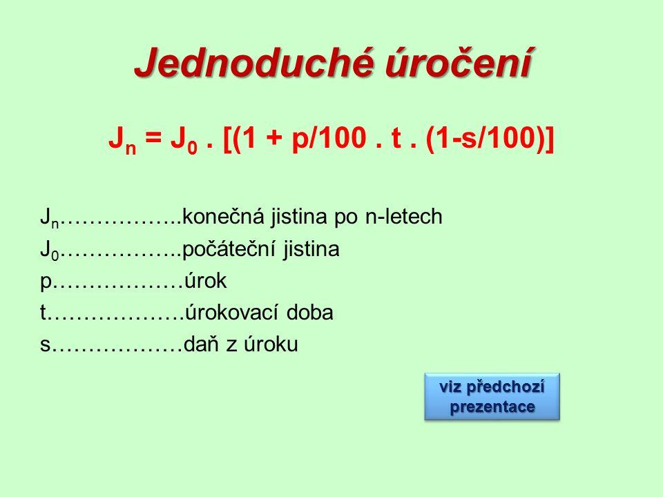 J n = J 0. [(1 + p/100. t.