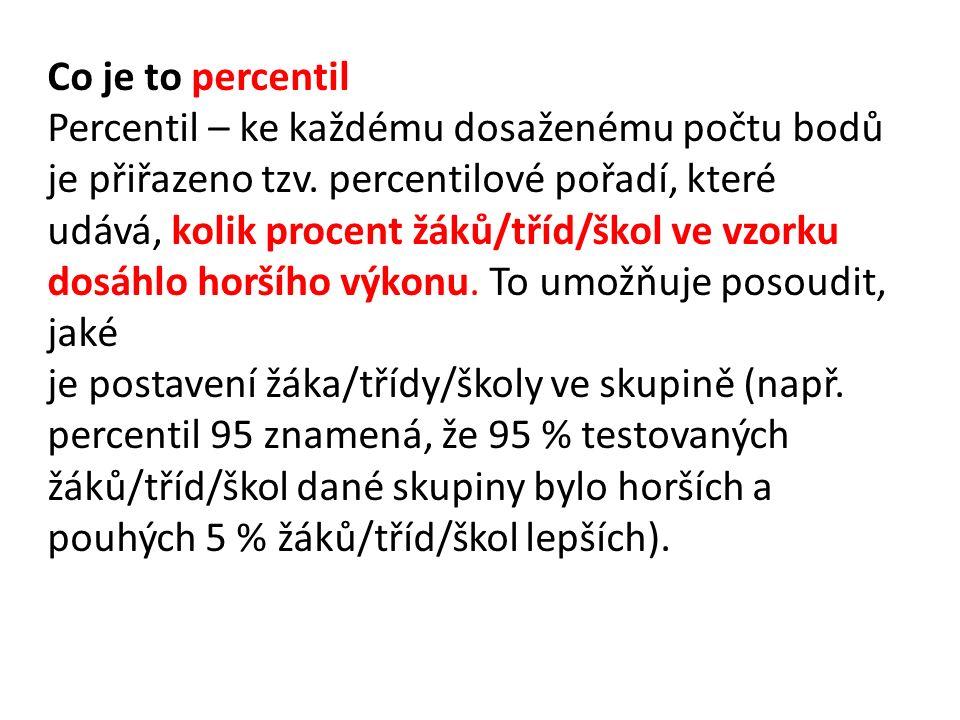 Co je to percentil Percentil – ke každému dosaženému počtu bodů je přiřazeno tzv.