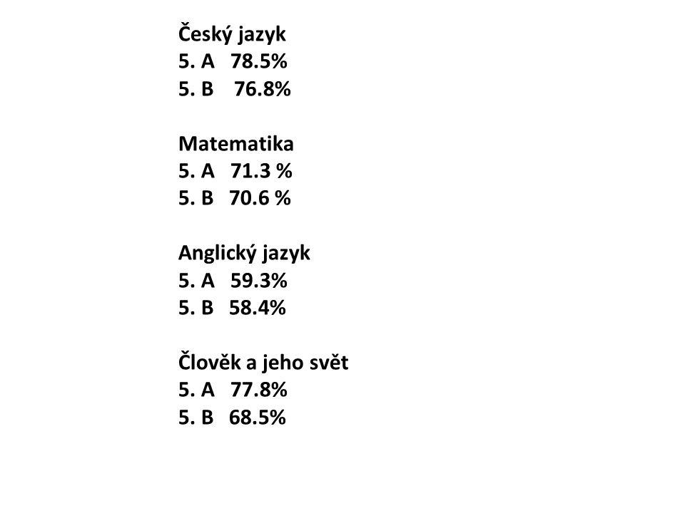 Český jazyk 5. A 78.5% 5. B 76.8% Matematika 5. A 71.3 % 5.