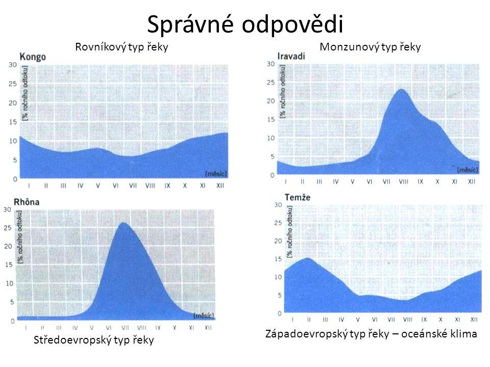 Správné odpovědi Středoevropský typ řeky Monzunový typ řekyRovníkový typ řeky Západoevropský typ řeky – oceánské klima