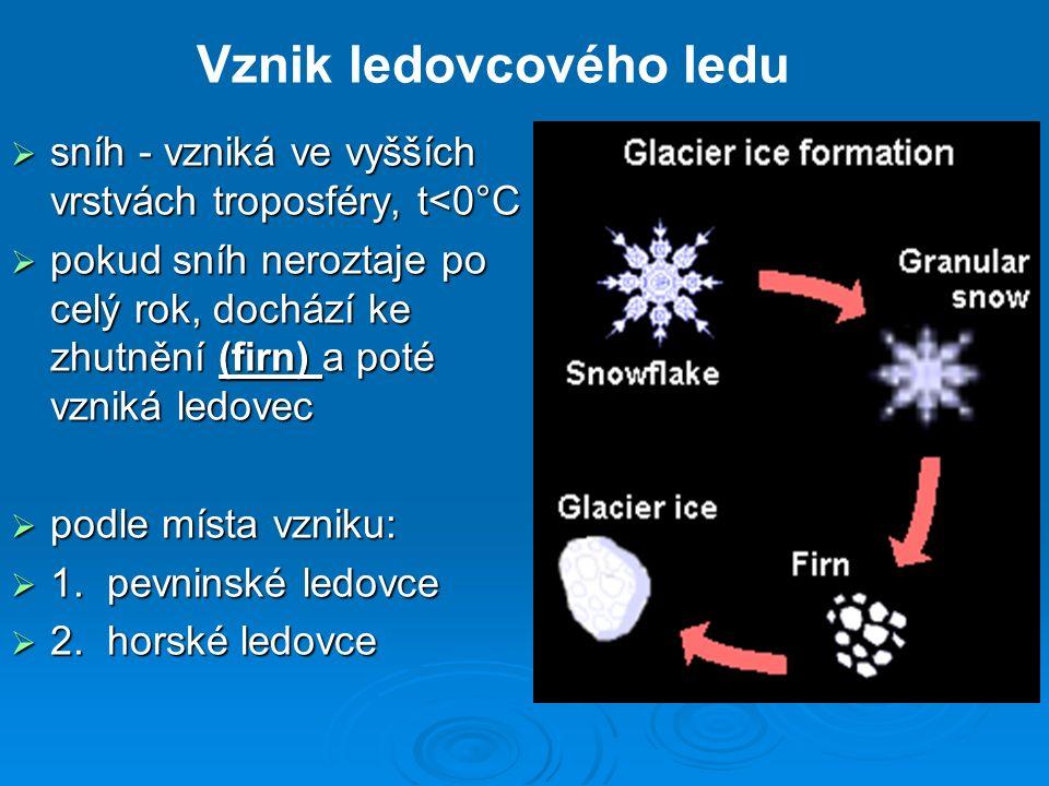  sníh - vzniká ve vyšších vrstvách troposféry, t<0°C  pokud sníh neroztaje po celý rok, dochází ke zhutnění (firn) a poté vzniká ledovec  podle místa vzniku:  1.