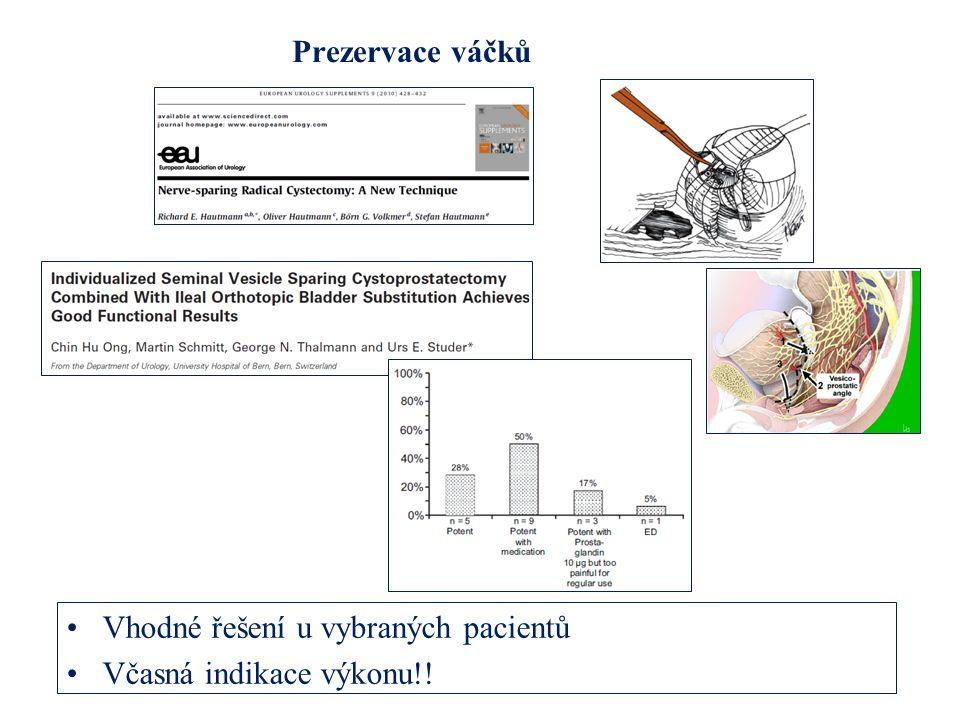 Prezervace váčků Vhodné řešení u vybraných pacientů Včasná indikace výkonu!!