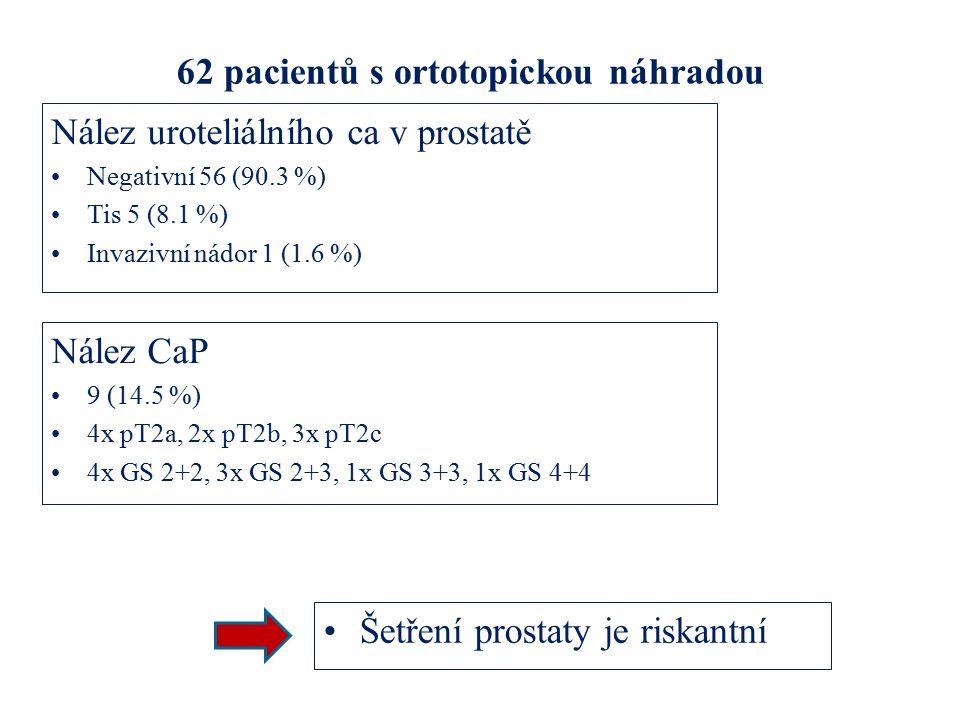 62 pacientů s ortotopickou náhradou Nález uroteliálního ca v prostatě Negativní 56 (90.3 %) Tis 5 (8.1 %) Invazivní nádor 1 (1.6 %) Nález CaP 9 (14.5 %) 4x pT2a, 2x pT2b, 3x pT2c 4x GS 2+2, 3x GS 2+3, 1x GS 3+3, 1x GS 4+4 Šetření prostaty je riskantní