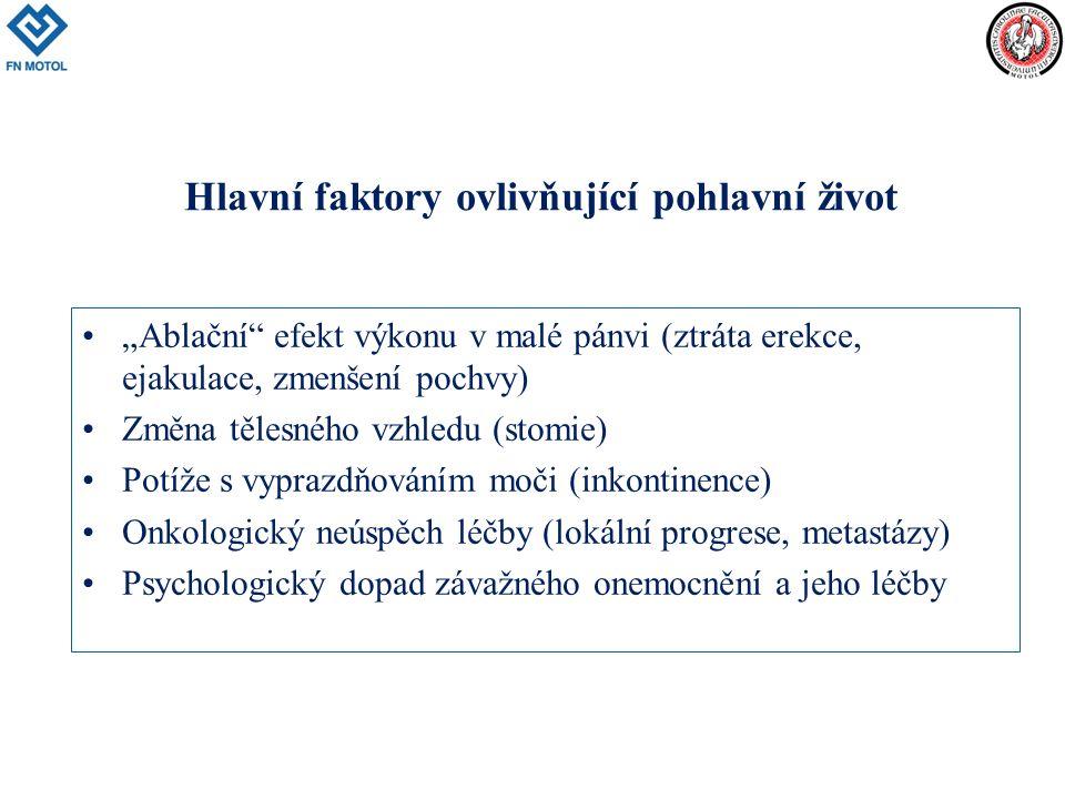 """""""Ablační efekt výkonu v malé pánvi (ztráta erekce, ejakulace, zmenšení pochvy) Změna tělesného vzhledu (stomie) Potíže s vyprazdňováním moči (inkontinence) Onkologický neúspěch léčby (lokální progrese, metastázy) Psychologický dopad závažného onemocnění a jeho léčby Hlavní faktory ovlivňující pohlavní život"""