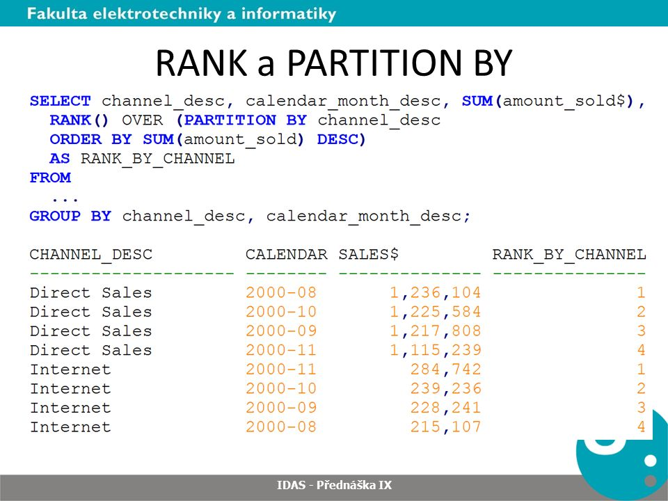 RANK a PARTITION BY IDAS - Přednáška IX