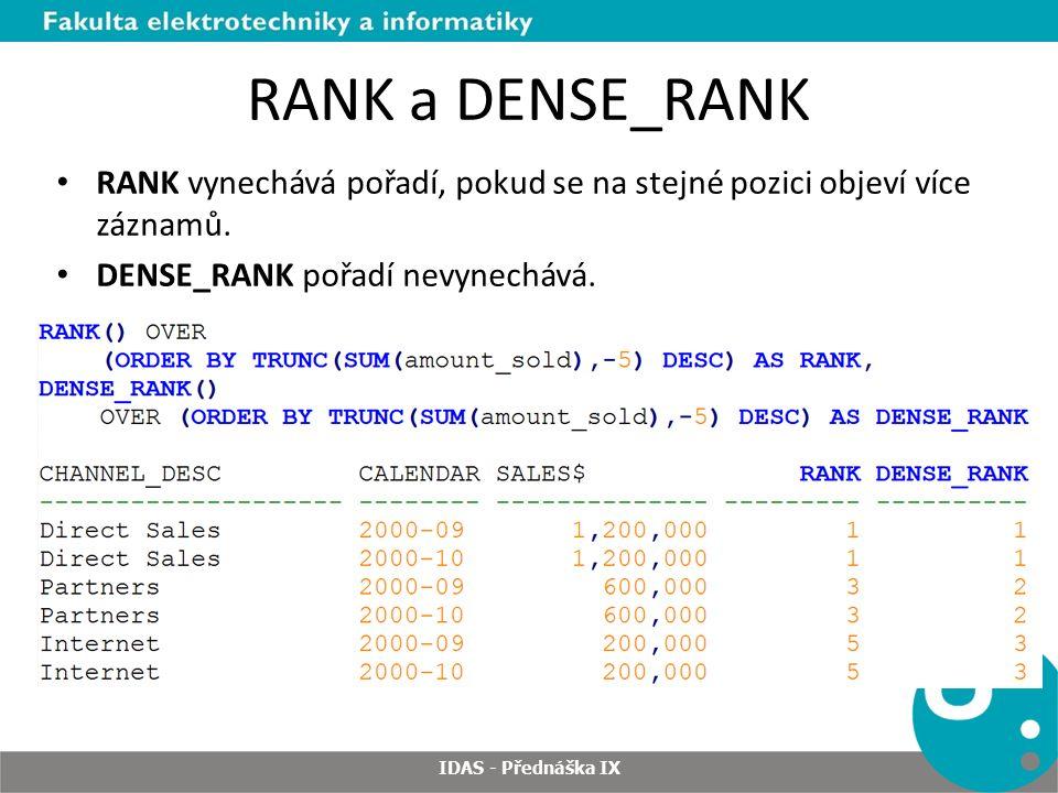 RANK a DENSE_RANK RANK vynechává pořadí, pokud se na stejné pozici objeví více záznamů.