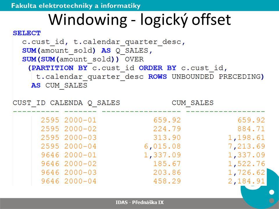 Windowing - logický offset IDAS - Přednáška IX