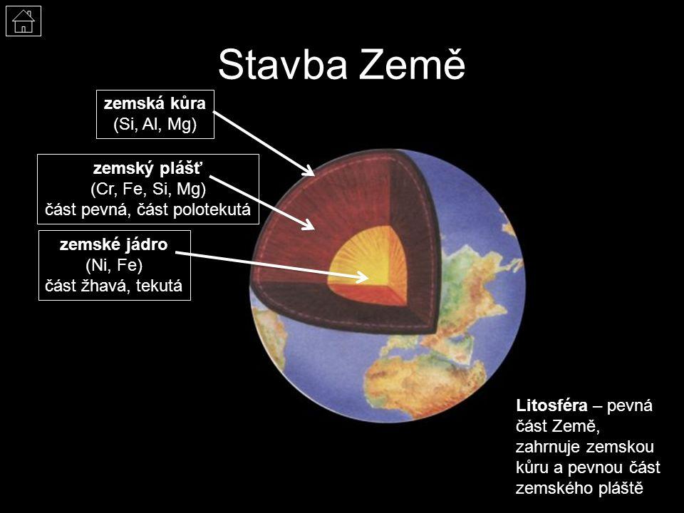 Stavba Země zemská kůra (Si, Al, Mg) zemský plášť (Cr, Fe, Si, Mg) část pevná, část polotekutá zemské jádro (Ni, Fe) část žhavá, tekutá Litosféra – pevná část Země, zahrnuje zemskou kůru a pevnou část zemského pláště
