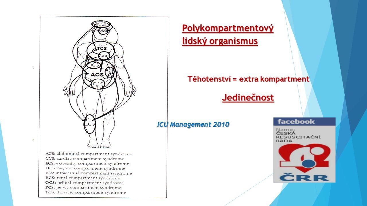 Polykompartmentový lidský organismus Holistický pohled na člověka Bio-psycho-sociální jednotka Jedinečnost Jedinečnost Těhotenství = extra kompartment