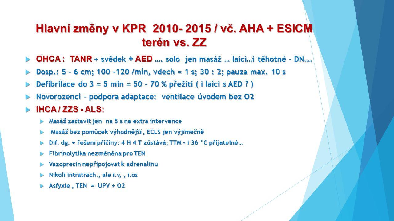 Hlavní změny v KPR 2010- 2015 / vč. AHA + ESICM terén vs. ZZ  OHCA : TANR + svědek + AED …. solo jen masáž … laici…i těhotné – DN….  Dosp.: 5 – 6 cm
