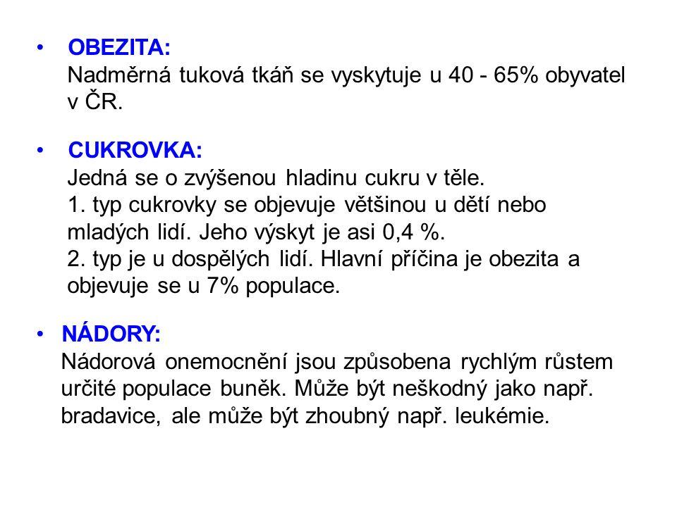 OBEZITA: Nadměrná tuková tkáň se vyskytuje u 40 - 65% obyvatel v ČR.