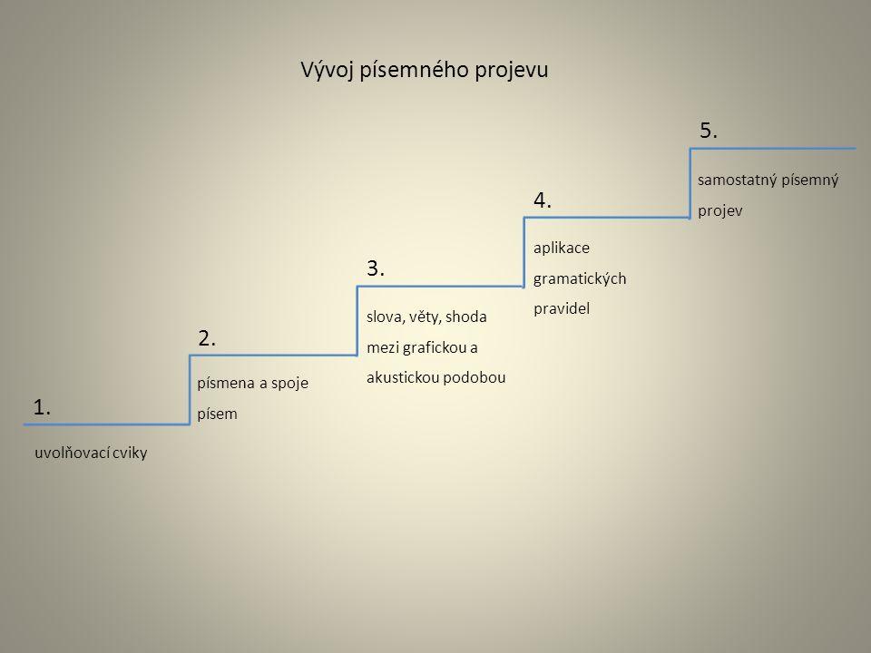 uvolňovací cviky písmena a spoje písem slova, věty, shoda mezi grafickou a akustickou podobou aplikace gramatických pravidel samostatný písemný projev 1.