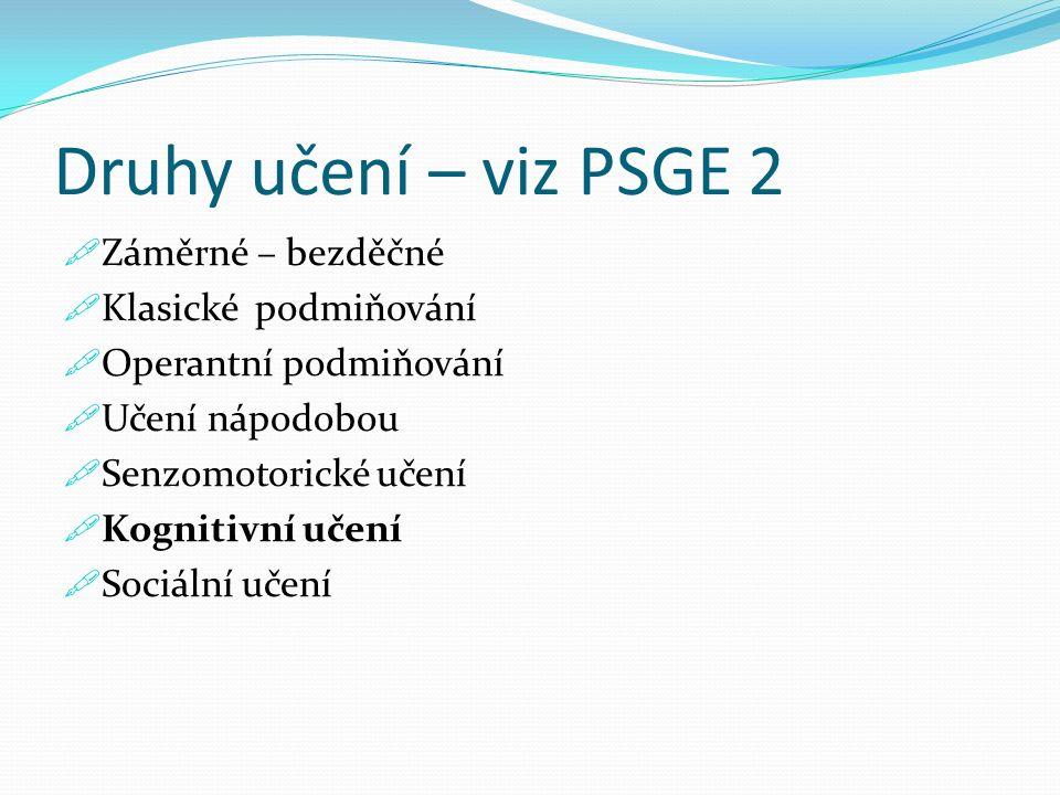 Druhy učení – viz PSGE 2  Záměrné – bezděčné  Klasické podmiňování  Operantní podmiňování  Učení nápodobou  Senzomotorické učení  Kognitivní učení  Sociální učení
