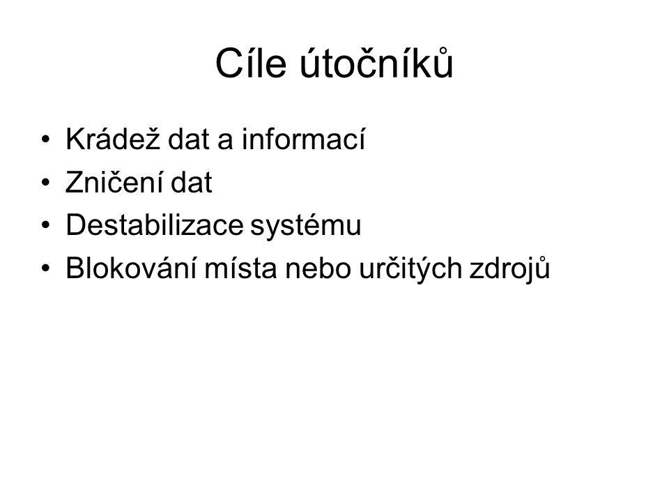 Cíle útočníků Krádež dat a informací Zničení dat Destabilizace systému Blokování místa nebo určitých zdrojů
