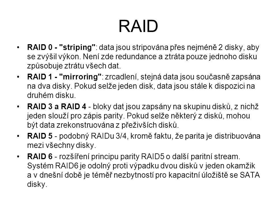 RAID RAID 0 -