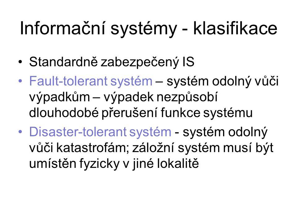 Informační systémy - klasifikace Standardně zabezpečený IS Fault-tolerant systém – systém odolný vůči výpadkům – výpadek nezpůsobí dlouhodobé přerušen