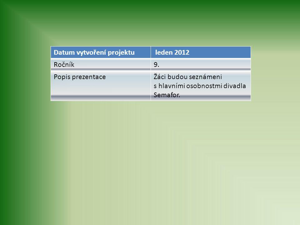 Datum vytvoření projektu leden 2012 Ročník9. Popis prezentaceŽáci budou seznámeni s hlavními osobnostmi divadla Semafor.