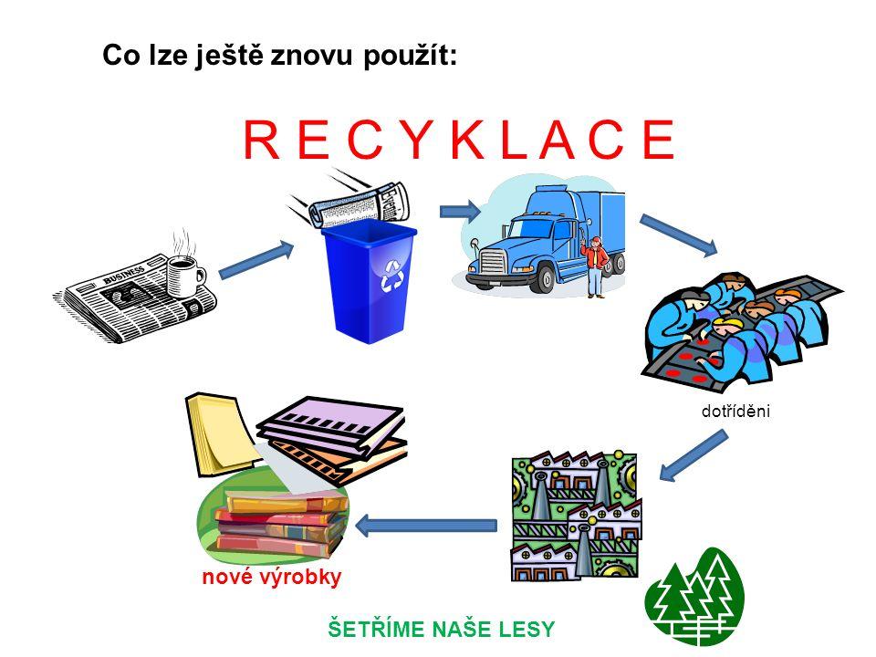Co lze ještě znovu použít: R E C Y K L A C E dotříděni nové výrobky ŠETŘÍME NAŠE LESY