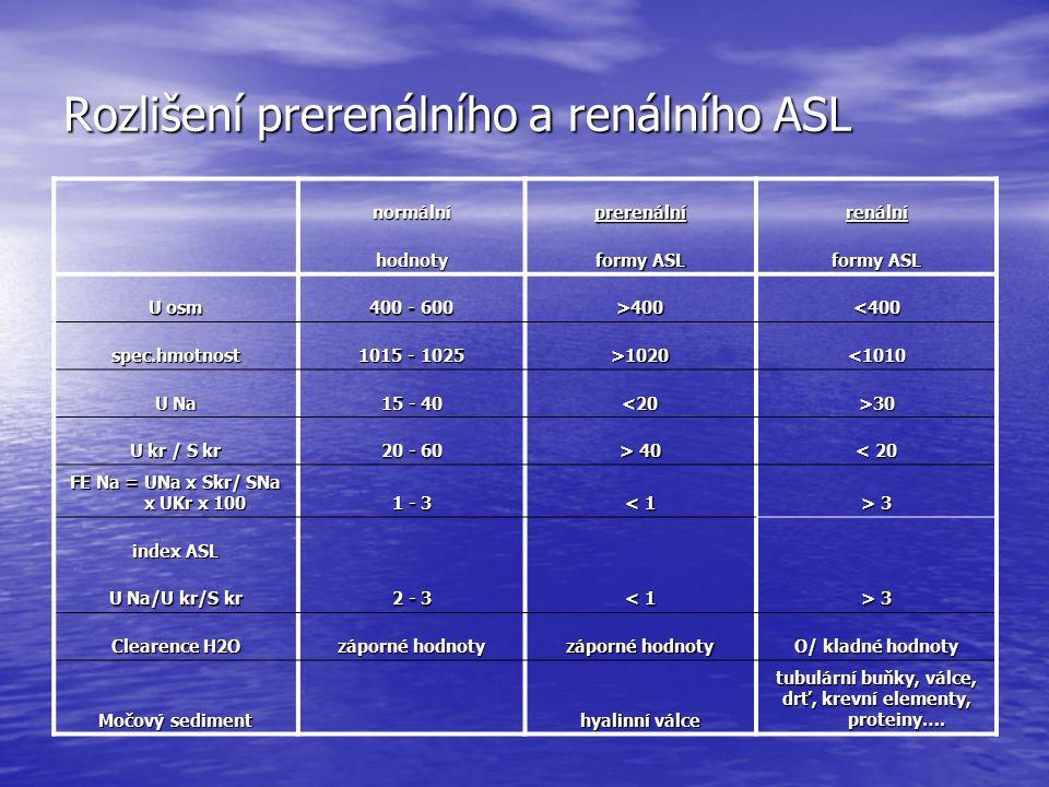Rozlišení prerenálního a renálního ASL normálníprerenálnírenální hodnoty formy ASL U osm 400 - 600 >400<400 spec.hmotnost 1015 - 1025 >1020 <1010 U Na 15 - 40 <20>30 U kr / S kr 20 - 60 > 40 < 20 FE Na = UNa x Skr/ SNa x UKr x 100 1 - 3 < 1 > 3 index ASL U Na/U kr/S kr 2 - 3 < 1 > 3 Clearence H2O záporné hodnoty O/ kladné hodnoty Močový sediment hyalinní válce tubulární buňky, válce, drť, krevní elementy, proteiny….