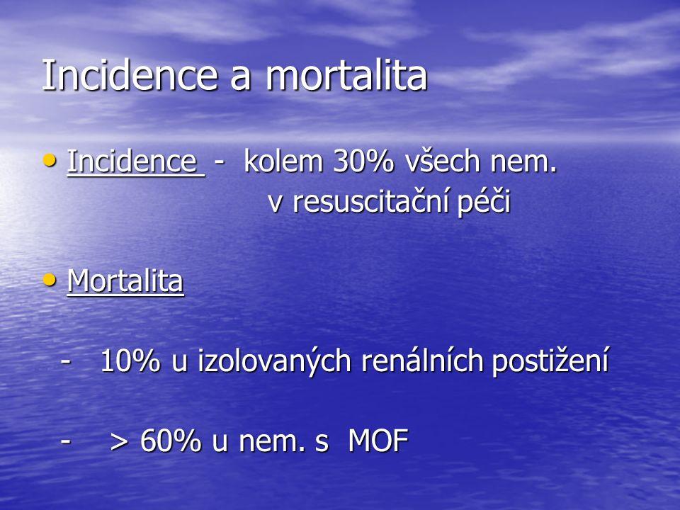 Incidence a mortalita Incidence - kolem 30% všech nem.