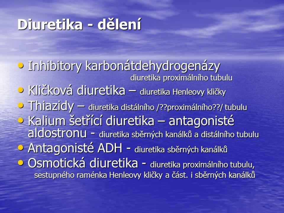 Diuretika - dělení Inhibitory karbonátdehydrogenázy Inhibitory karbonátdehydrogenázy diuretika proximálního tubulu diuretika proximálního tubulu Kličková diuretika – diuretika Henleovy kličky Kličková diuretika – diuretika Henleovy kličky Thiazidy – diuretika distálního /??proximálního??/ tubulu Thiazidy – diuretika distálního /??proximálního??/ tubulu Kalium šetřící diuretika – antagonisté aldostronu - diuretika sběrných kanálků a distálního tubulu Kalium šetřící diuretika – antagonisté aldostronu - diuretika sběrných kanálků a distálního tubulu Antagonisté ADH - diuretika sběrných kanálků Antagonisté ADH - diuretika sběrných kanálků Osmotická diuretika - diuretika proximálního tubulu, Osmotická diuretika - diuretika proximálního tubulu, sestupného raménka Henleovy kličky a část.