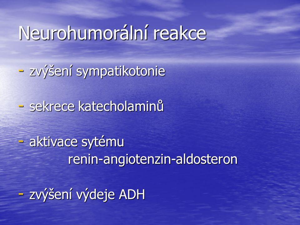 Neurohumorální reakce - zvýšení sympatikotonie - sekrece katecholaminů - aktivace sytému renin-angiotenzin-aldosteron renin-angiotenzin-aldosteron - zvýšení výdeje ADH