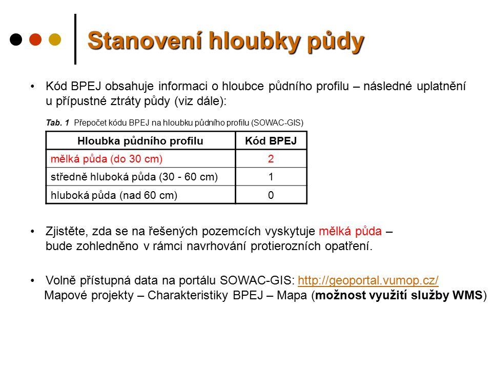 Stanovení hloubky půdy Hloubka půdního profiluKód BPEJ mělká půda (do 30 cm)2 středně hluboká půda (30 - 60 cm)1 hluboká půda (nad 60 cm)0 Tab. 1 Přep
