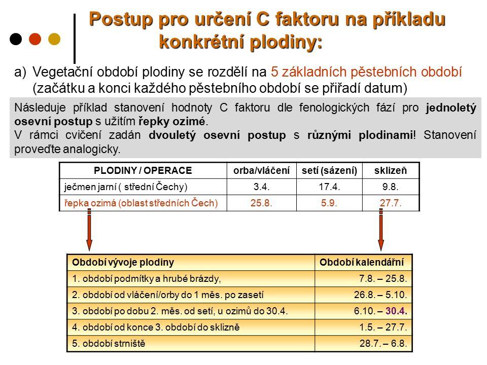 Postup pro určení C faktoru na příkladu konkrétní plodiny: Postup pro určení C faktoru na příkladu konkrétní plodiny: a)Vegetační období plodiny se ro
