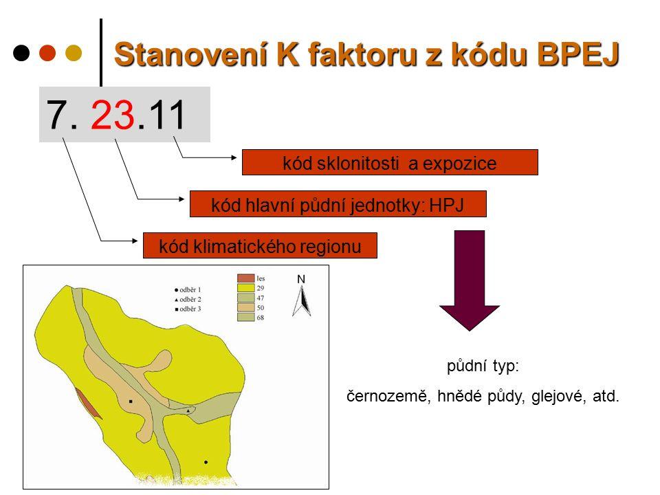 7. 23.11 Stanovení K faktoru z kódu BPEJ kód klimatického regionu kód hlavní půdní jednotky: HPJ kód sklonitosti a expozice půdní typ: černozemě, hněd