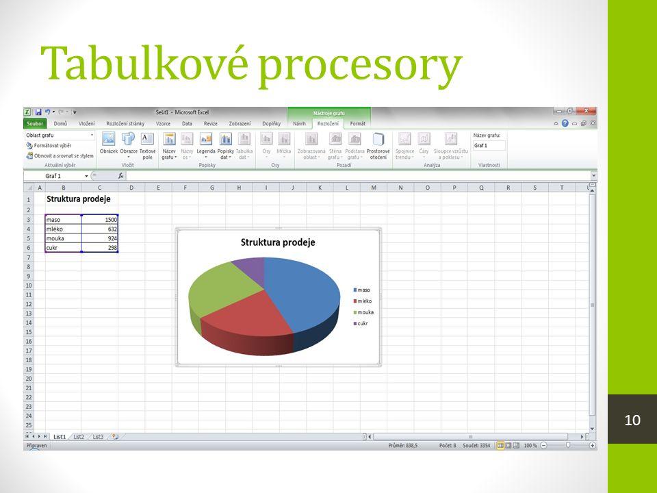 Tabulkové procesory  umožňují vytvářet rozsáhlé tabulky, do kterých se zadávají data  pomocí funkcí lze provádět různé výpočty se zadanými daty  k tabulkám lze vytvářet grafy, analyzovat výsledky  MS Excel, Quatro Pro, Lotus 1-2-3, LibreOffice Calc 10