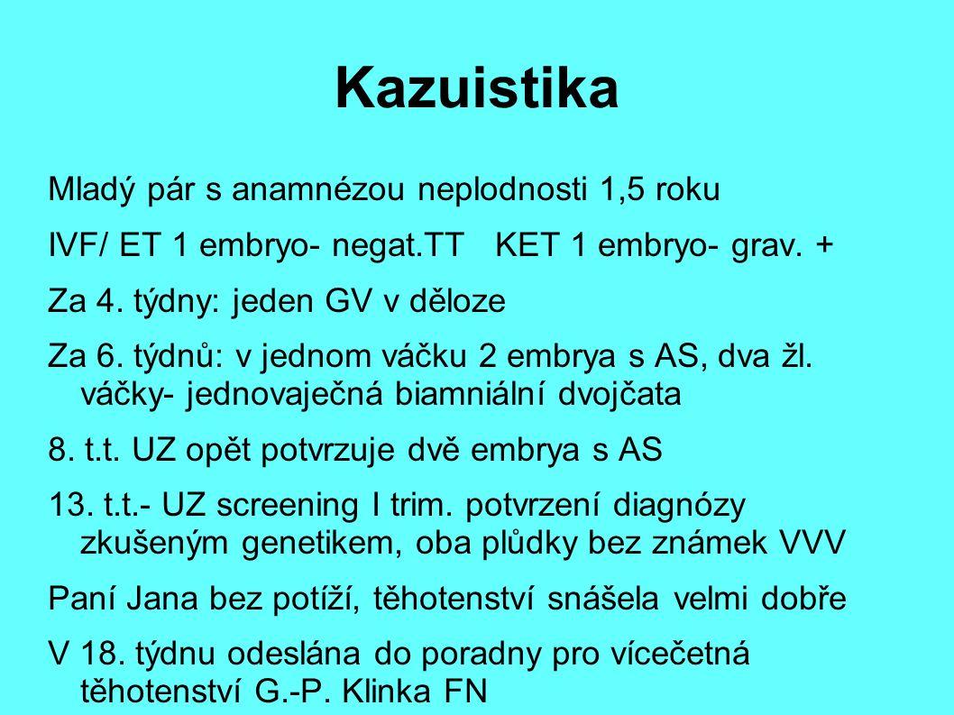 Kazuistika Mladý pár s anamnézou neplodnosti 1,5 roku IVF/ ET 1 embryo- negat.TT KET 1 embryo- grav. + Za 4. týdny: jeden GV v děloze Za 6. týdnů: v j