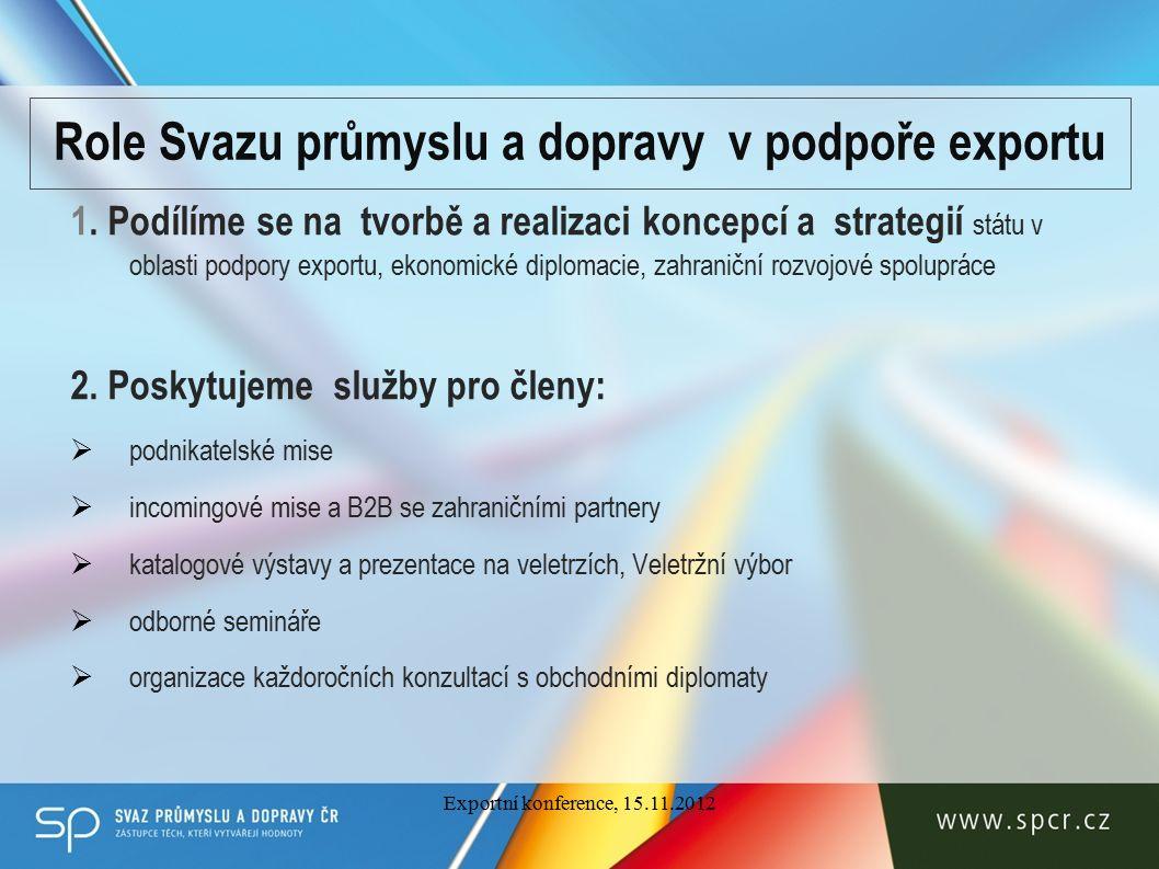 Role Svazu průmyslu a dopravy v podpoře exportu 1.