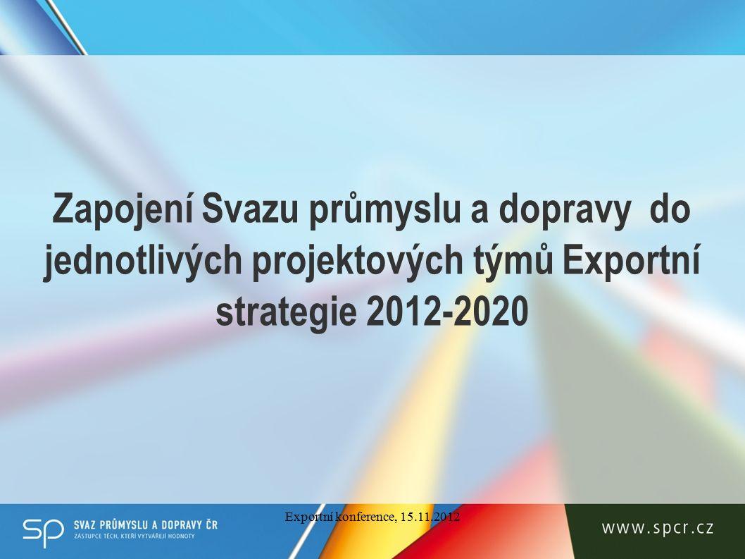 Zapojení Svazu průmyslu a dopravy do jednotlivých projektových týmů Exportní strategie 2012-2020 Exportní konference, 15.11.2012