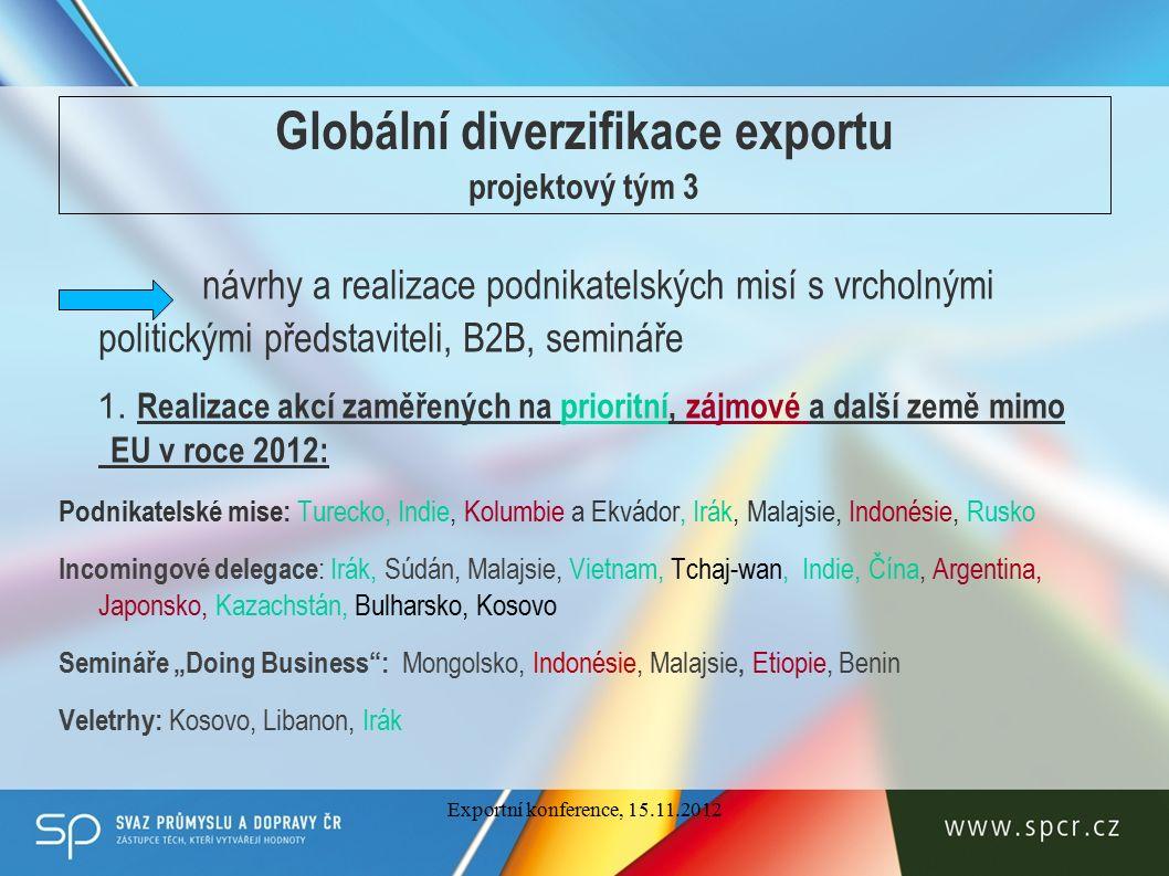 Globální diverzifikace exportu projektový tým 3 2.
