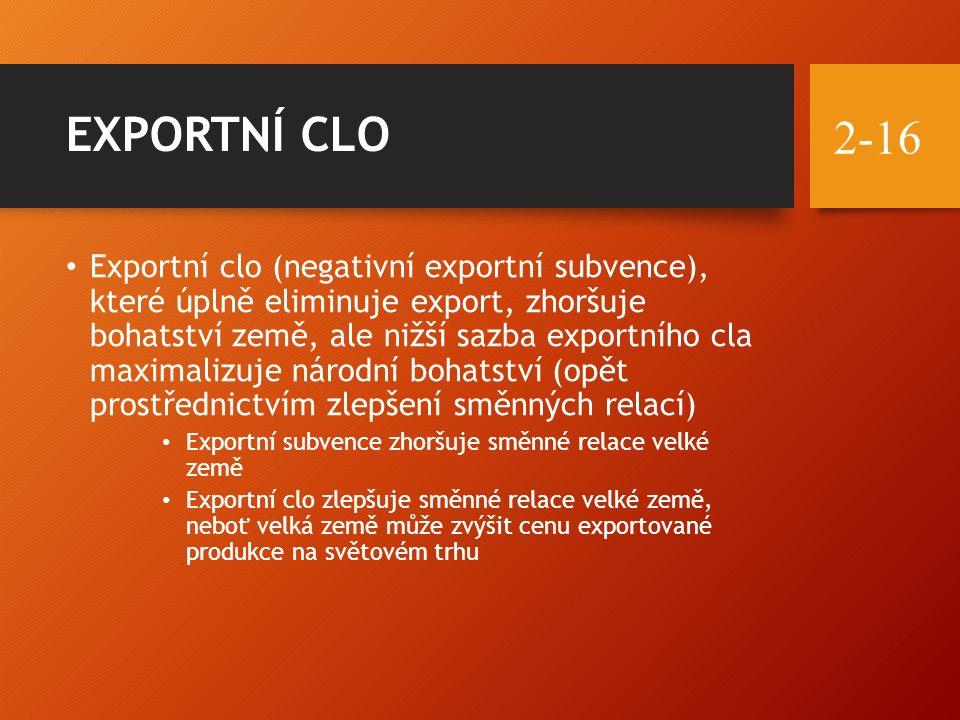 EXPORTNÍ CLO Exportní clo (negativní exportní subvence), které úplně eliminuje export, zhoršuje bohatství země, ale nižší sazba exportního cla maximal