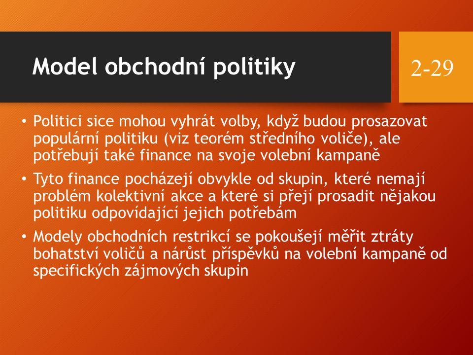 Model obchodní politiky Politici sice mohou vyhrát volby, když budou prosazovat populární politiku (viz teorém středního voliče), ale potřebují také f