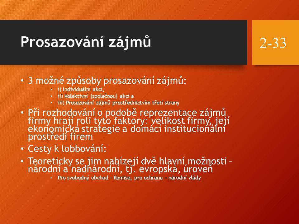 Prosazování zájmů 3 možné způsoby prosazování zájmů: i) Individuální akci, ii) Kolektivní (společnou) akci a iii) Prosazování zájmů prostřednictvím tř