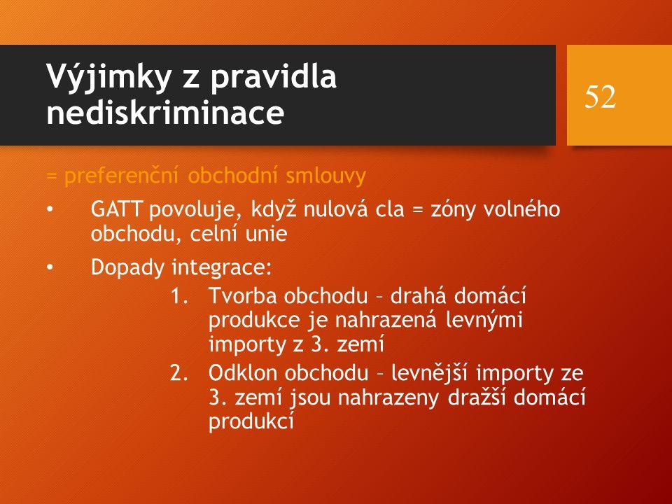 Výjimky z pravidla nediskriminace = preferenční obchodní smlouvy GATT povoluje, když nulová cla = zóny volného obchodu, celní unie Dopady integrace: 1.Tvorba obchodu – drahá domácí produkce je nahrazená levnými importy z 3.