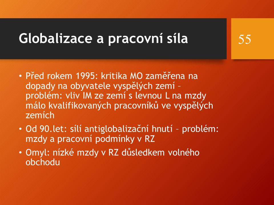 Globalizace a pracovní síla Před rokem 1995: kritika MO zaměřena na dopady na obyvatele vyspělých zemí – problém: vliv IM ze zemí s levnou L na mzdy málo kvalifikovaných pracovníků ve vyspělých zemích Od 90.let: sílí antiglobalizační hnutí – problém: mzdy a pracovní podmínky v RZ Omyl: nízké mzdy v RZ důsledkem volného obchodu 55