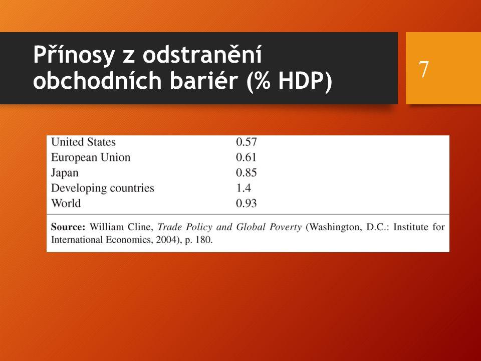 Přínosy z odstranění obchodních bariér (% HDP) 7